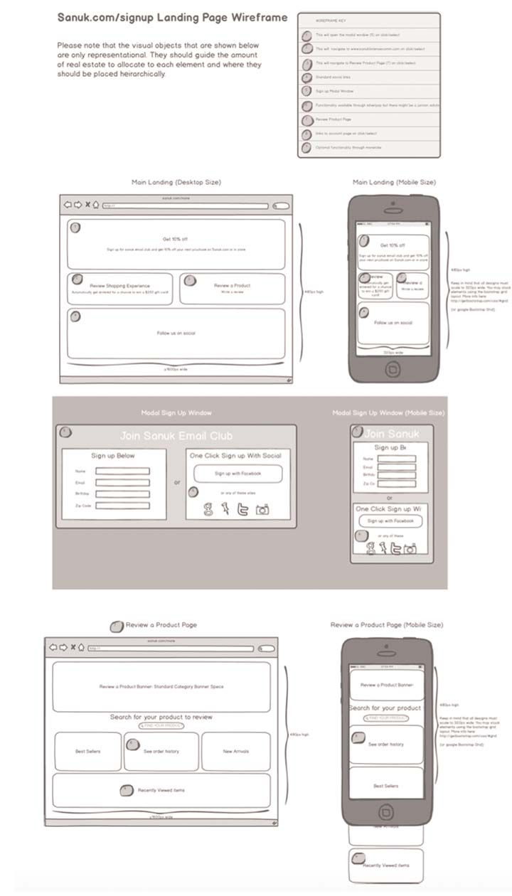 Wireframes from SEXI landing page